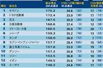 日経ビジネス2004年7月26日号